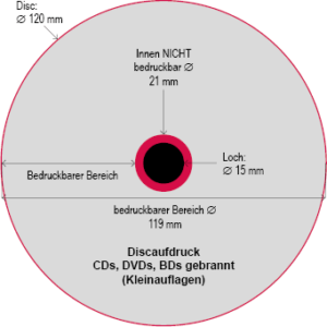 Disc_gebrannt